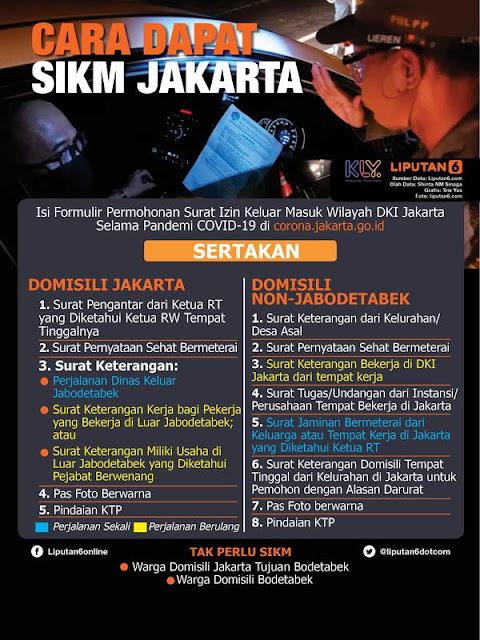 cara mendapatkan Surat Izin Keluar Masuk (SIKM) Jakarta