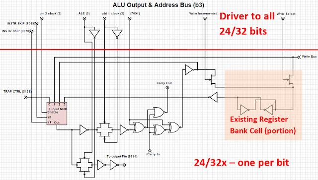 alu diagram hack dave's hacks: inside the armv1 - the read bus b, alu ... #9