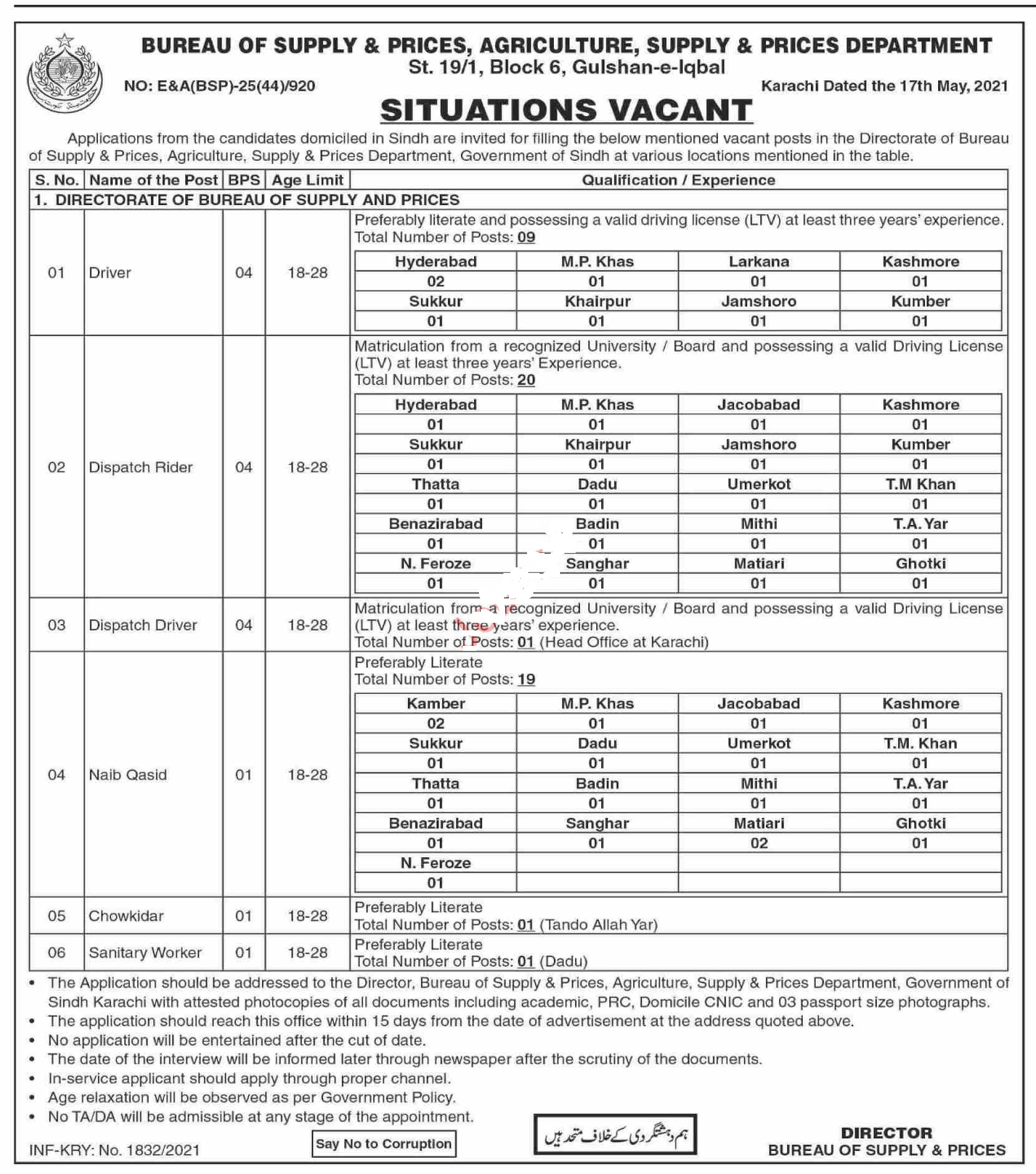 51 Posts in Bureau of Supply & Prices Sindh Jobs 2021 for Drivers, Dispatch Rider, Naib Qasid, Chowkidar, Sanitary Worker.