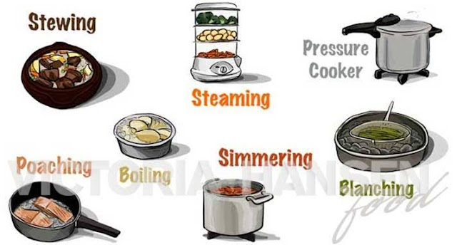 Cooking methods|Moist and Dry Heat methods