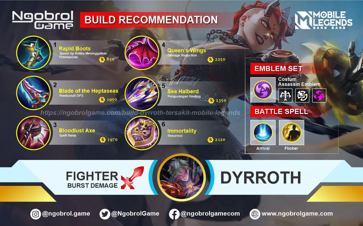 Build Dyrroth Top Global Tersakit Mobile Legends