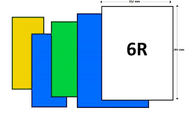 Daftar Konversi Ukuran Foto R dalam Satuan mm, cm, dan inc