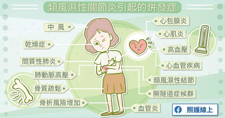 類風濕性關節炎引起的併發症