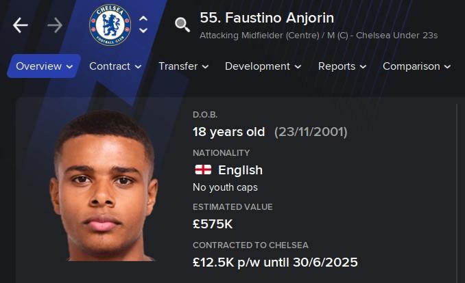 Faustino Anjorin FM21 Football Manager 2021 Wonderkid