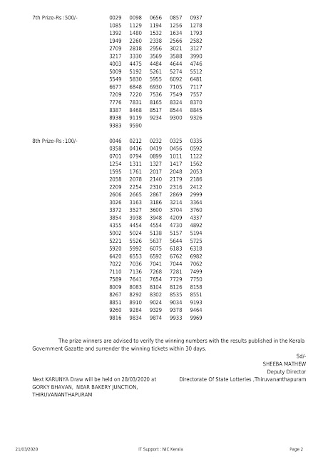KERALA LOTTERY RESULT KARUNYA KR-440  DATED 21.03.2020