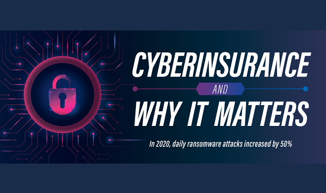 Why Your Company Should Buy Cyber Insurance