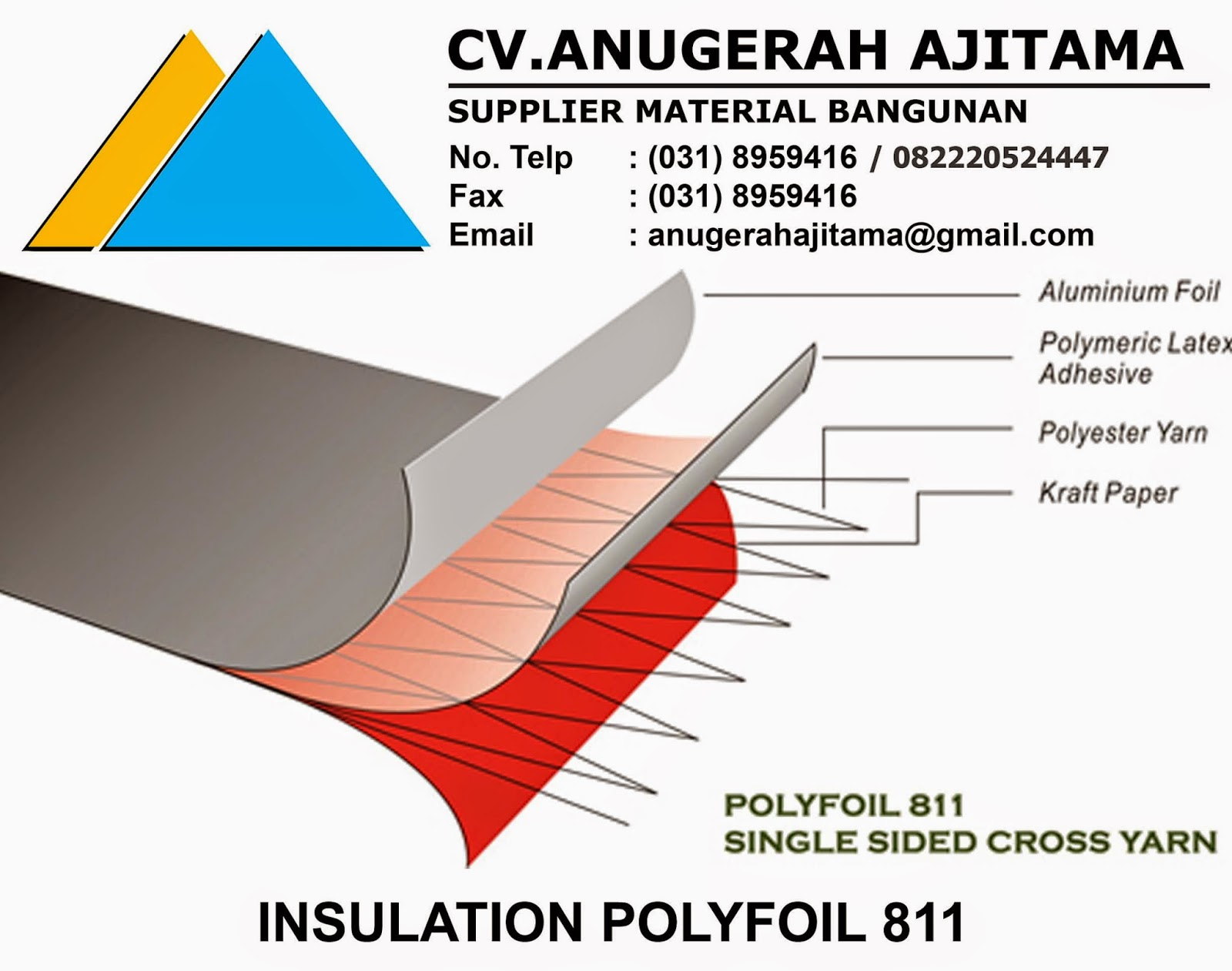 JUAL INSULATION POLYFOIL