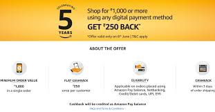 Amazon Anniversay Loot: How to Activate Amazon Rs.250 Cashback Offer