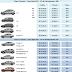 Informe-se sobre Planos e preços dos veículos Volkswagen por Consórcio
