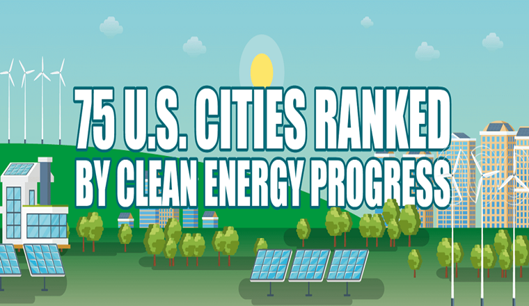 75 U.S. Cities Ranked by Clean Energy Progress #infographic