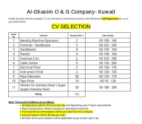 Kuwait Steel Company Salary