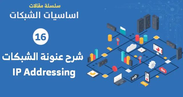 شرح عنونة الشبكات IP Addressing