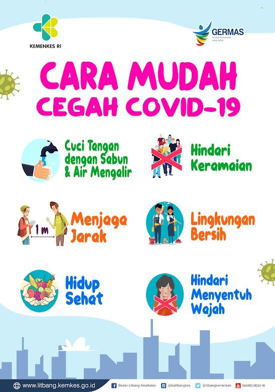 New Normal, Pandemi, COVID-19, Coronavirus Outbreak, Wabah Corona, Virus Corona, irfan-room.com