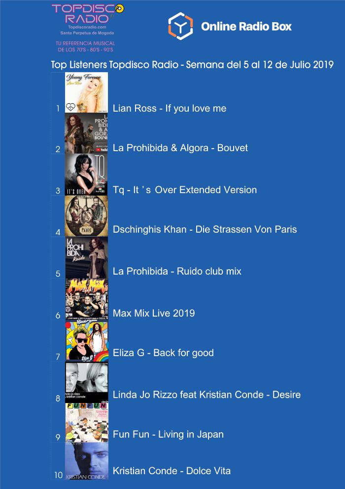 Top Listeners Semana del 5 al 12 Julio 2019