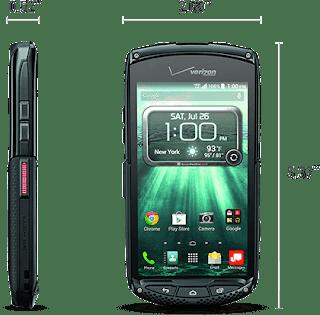 Inilah 5 Smartphone yang Anti Air