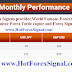 See our Monthly powerful Performance 100% profitable Forex Trade copier and Forex Signals Service provider . .  .