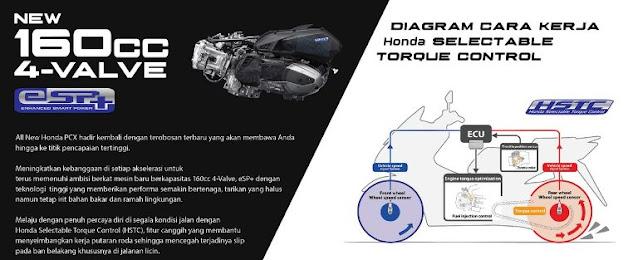 teknologi-mesin-terbaru-all-new-honda-pcx-160-indonesia-2021