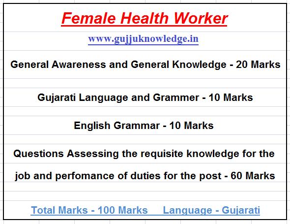 GPSSB Female Health Worker (FHW) New Syllabus Gujarat.