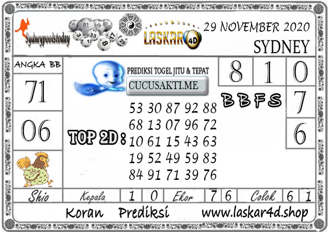 Prediksi Togel SYDNEY LASKAR4D 29 NOVEMBER 2020