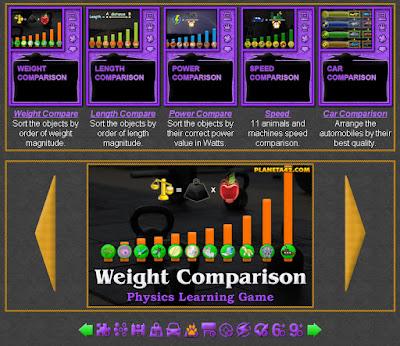 Comparison Games