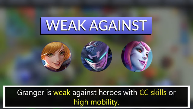 Mobile Legends Granger Weak Against