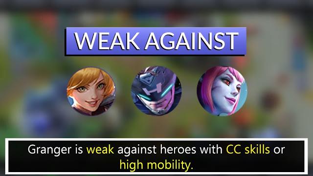 Mobile Legends Granger Weak Against