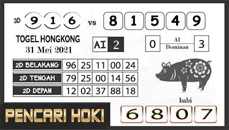 Prediksi Pencari Hoki Group Hk Senin