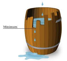 Hình ảnh hiệu ứng thùng gỗ