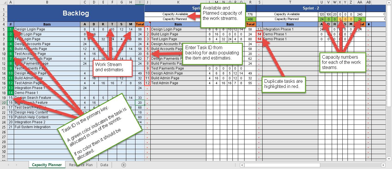 sprint capacity planning excel template free project