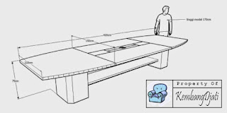 Kontraktor Interior - Meja Rapat Kantor Dengan Jaringan Koneksi LAN
