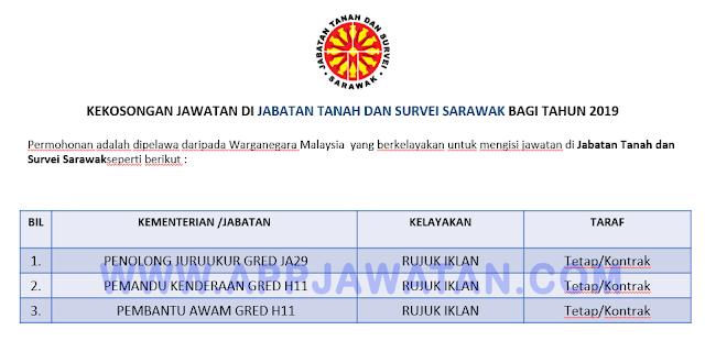 Jabatan Tanah dan Survei Sarawak