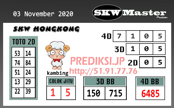 Skw Master HK Selasa 03 November 2020
