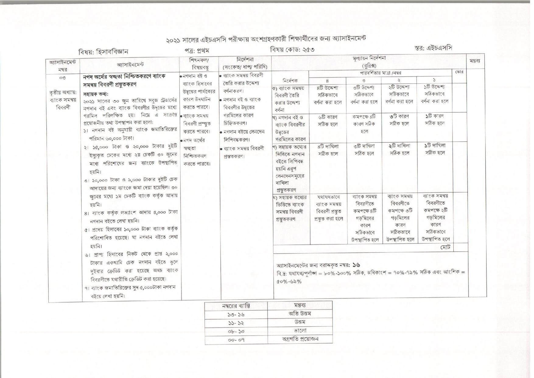 HSC 4th Week Accounting Assignment