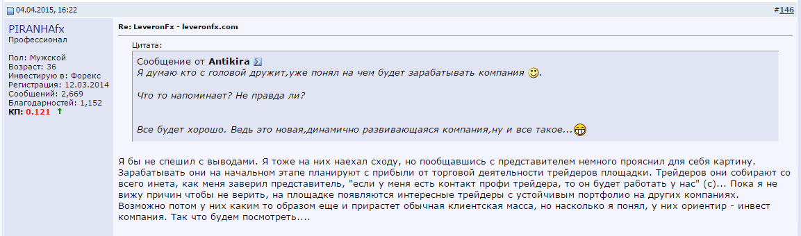 Отзывы о LeveronFX