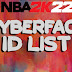 NBA 2K22 CYBERFACE ID LIST BY WILLOWSPROUT