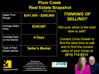 Plum Creek, Gardner, Gardner KS