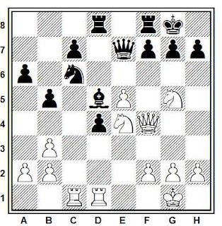 Problema ejercicio de ajedrez número 785: Winsnes - Krasenkov (Estocolmo, 1989)