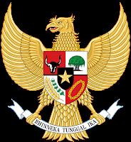Landasan Pemikiran Indonesia sebagai Negara Hukum Pancasila