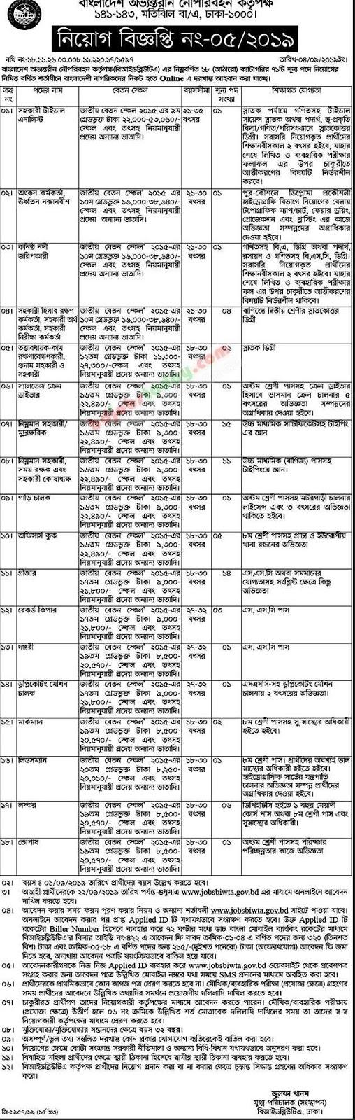 Bangladesh Inland Water Transport Authority BIWTA job