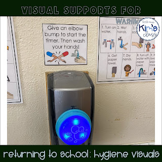 Visuals for returning to the special education classroom