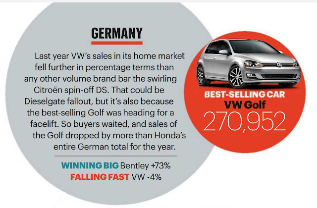 The car world's winners, losers and WTF's
