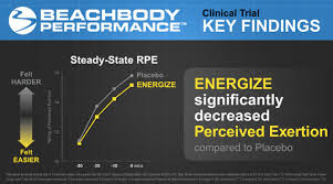Beachbody performance, energize, Dr. Nima Alamdari, what is, performance supplements, pre workout, lgbt, performance line, Beachbody
