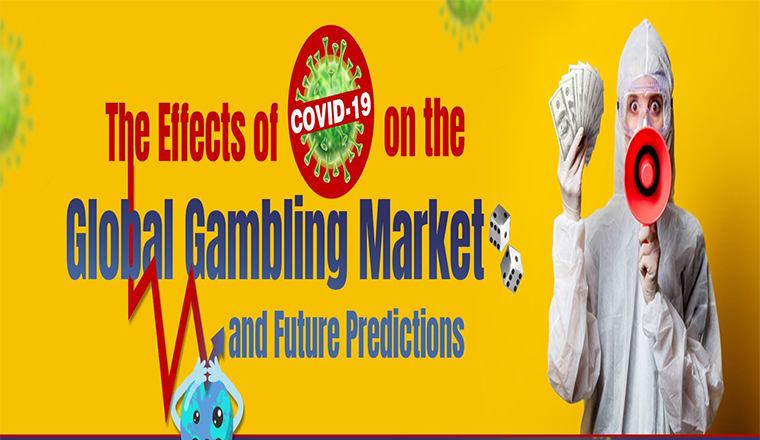 The Effects of COVID-19 on the Global Gambling Market and Future Predictions #infographic