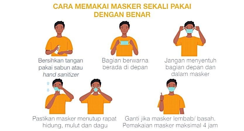 cara memakai masker yang benar