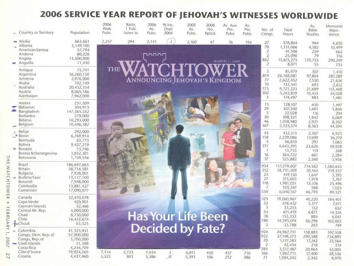 Watchtower Stop February 2009 The Watchtower Magazine And The