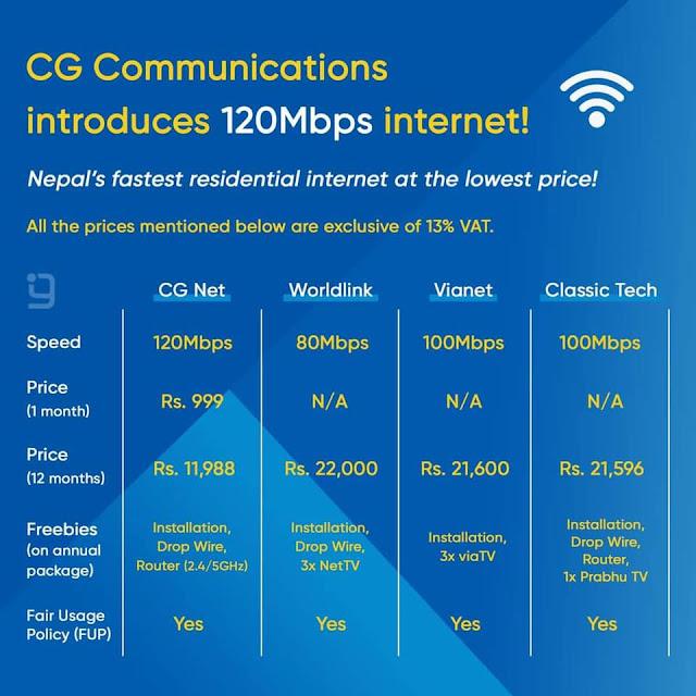 CG NET Plans Comparison with Worldlink, Vianet & Classic Tech