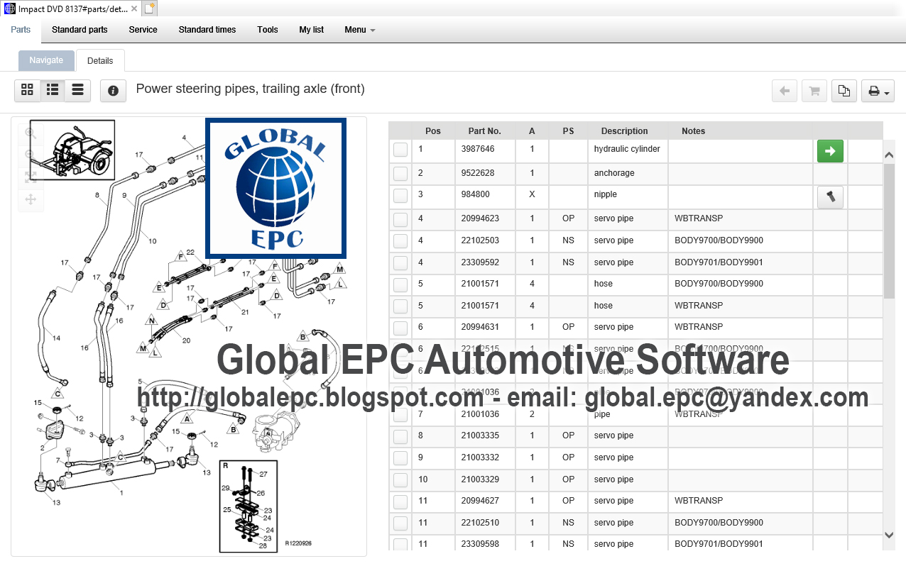 GLOBAL EPC AUTOMOTIVE SOFTWARE: VOLVO IMPACT DVD 8137 (2019