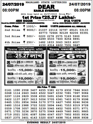 Dear Eagle Evening , Lottery Sambad
