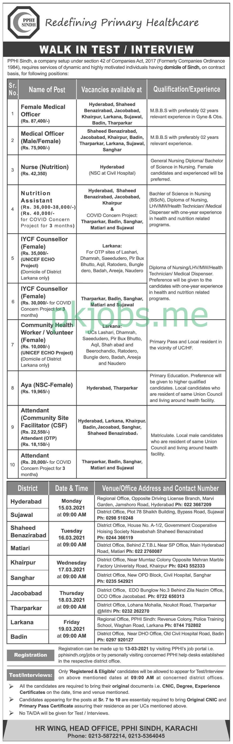Latest PPHI Sindh Medical Posts 2021