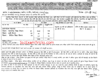 rajasthan rsmssb lab technician hall ticket notice